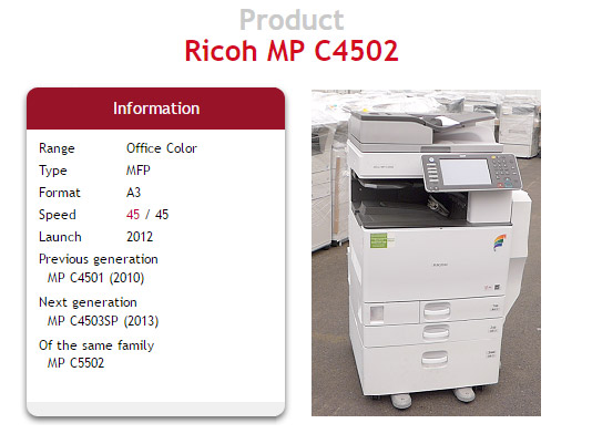 MPC4502